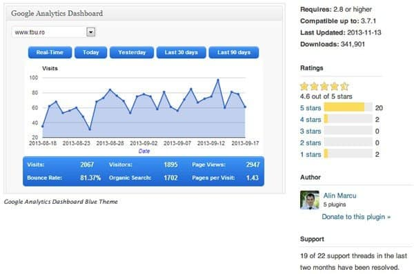 6-Google-Analytics-Dashboard1