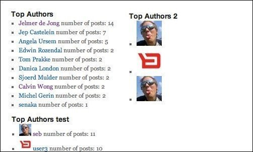 top-authors