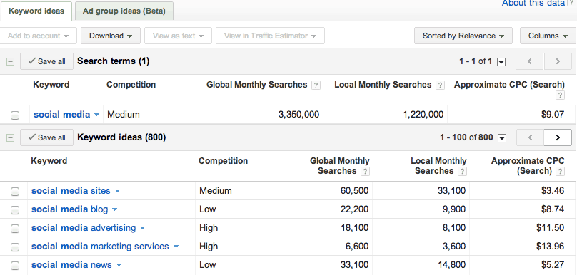 google-adwords-keyword-tool-for-keyword-research