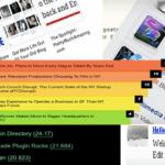 Top 5 plugin bài viết liên quan tốt nhất cho WordPress