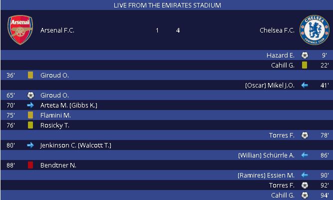 Soccer-Live-Scores