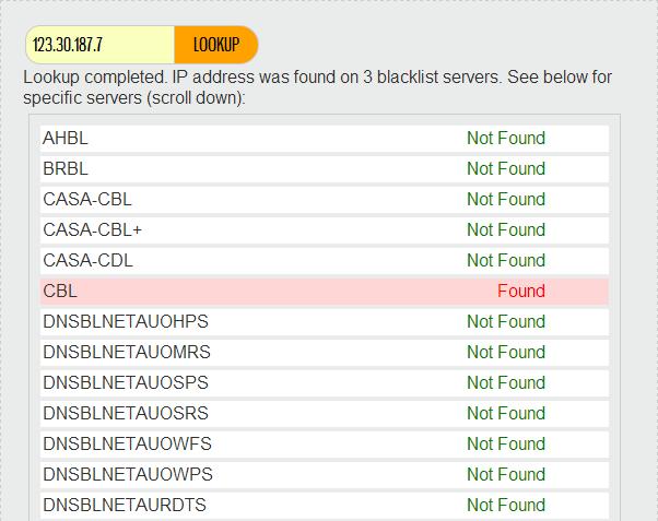 blacklist-monitoring