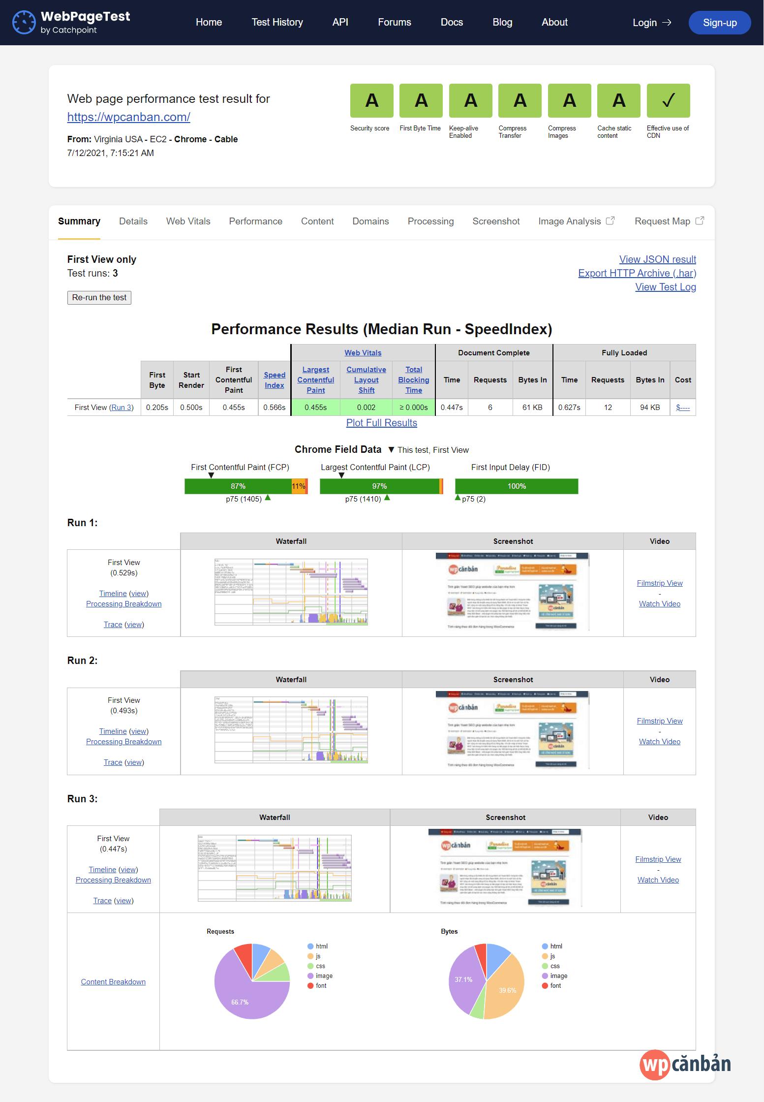 diem-test-webpagetest-cua-theme-paradise