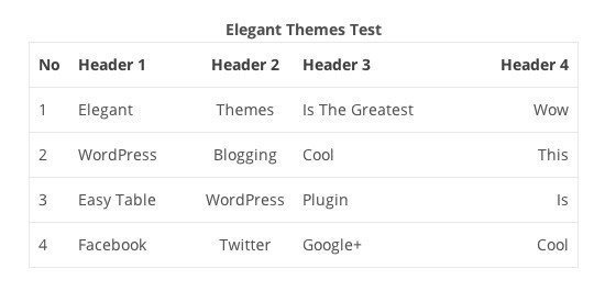 plugin-easy-table