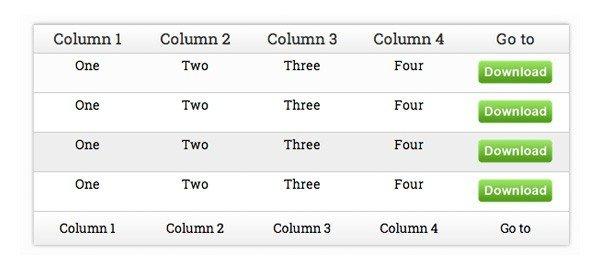 websimon-tables-example