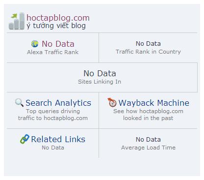 no-data-rank