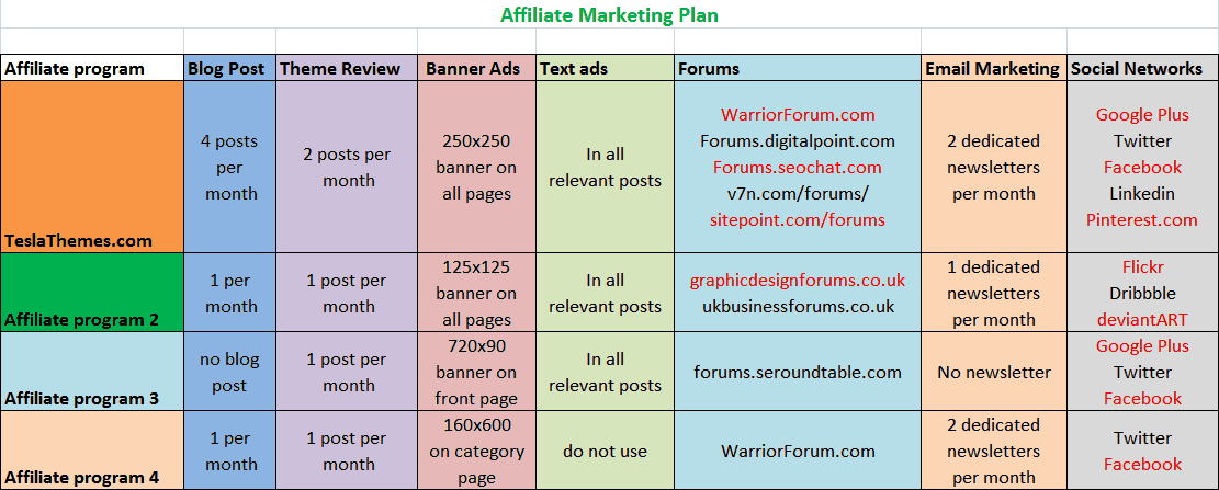 Affiliate-Marketing-Plan