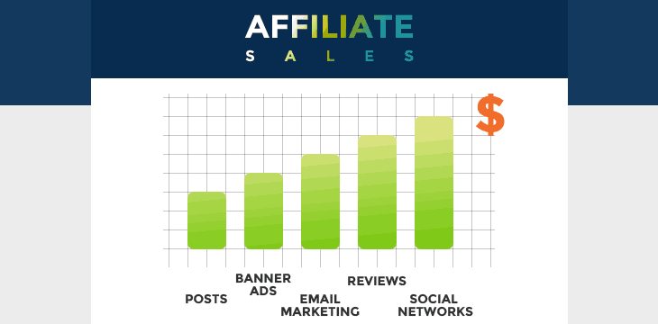 increase-your-affiliate-sales