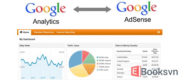 huong-dan-lien-ket-google-adsense-voi-google-analytics