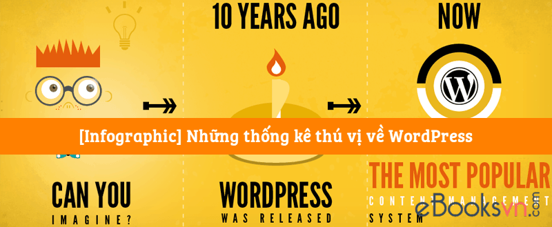 nhung-thong-ke-thu-vi-ve-wordpress