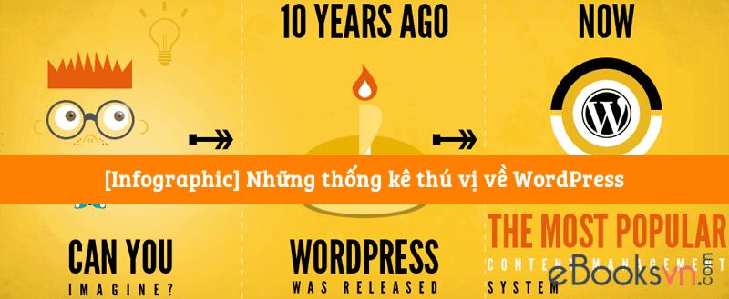 nhung-thong-ke-thu-vi-ve-wordpress