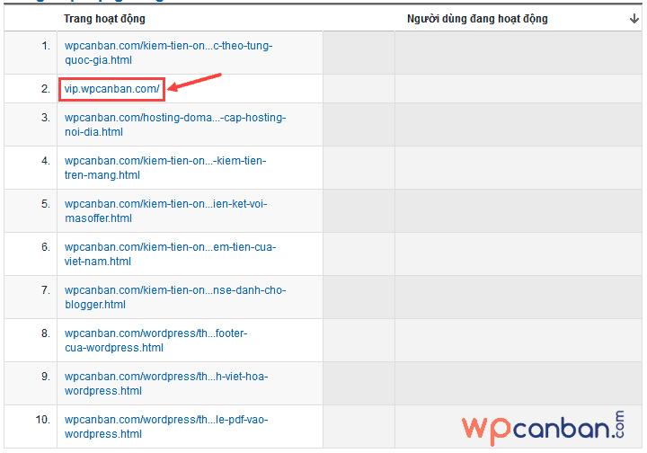 thong-ke-theo-thoi-gian-thuc-trong-google-analytics