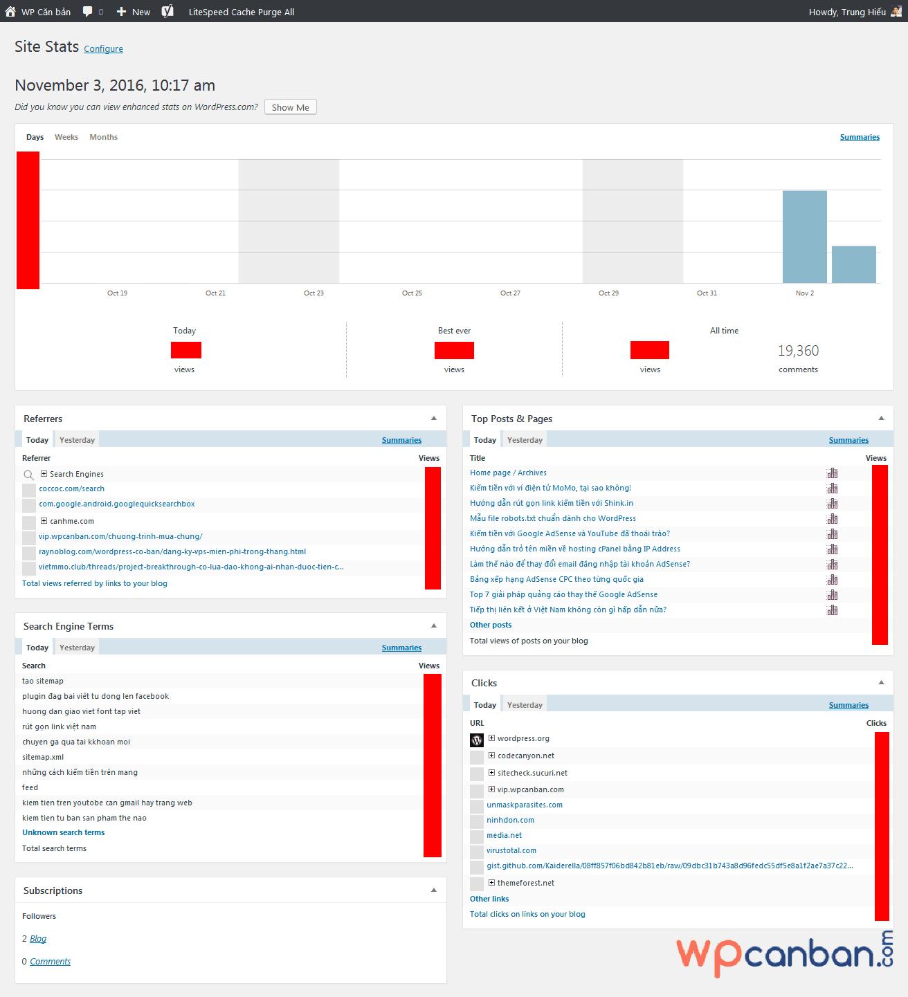 site-stats-chi-tiet
