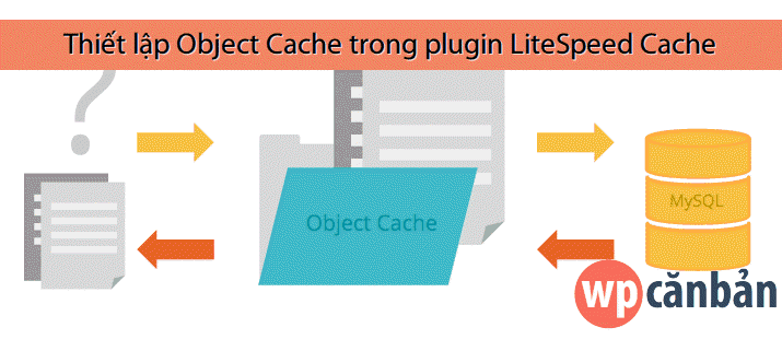 thiet-lap-object-cache-memcached-redis-trong-plugin-litespeed-cache