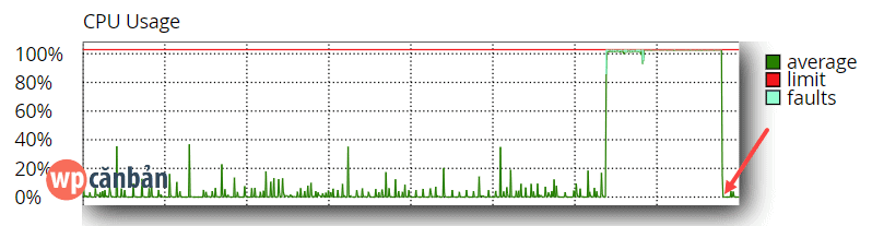 sau-khi-bat-under-attack-mode-trong-cloudflare