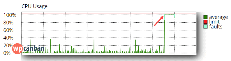 truoc-khi-bat-under-attack-mode-trong-cloudflare
